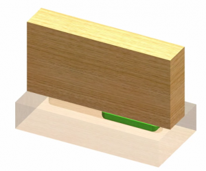 Cabinet fastener evaluation kits